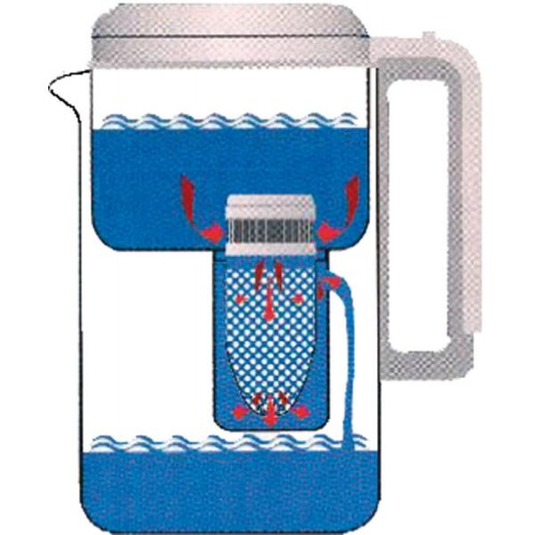 carafe filtrante aquaselect d gustez une eau du robinet au gout agr able. Black Bedroom Furniture Sets. Home Design Ideas